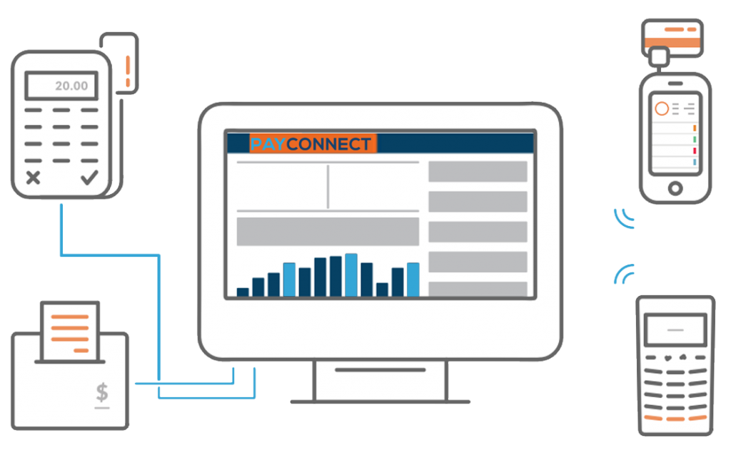 PayConnect Compliance